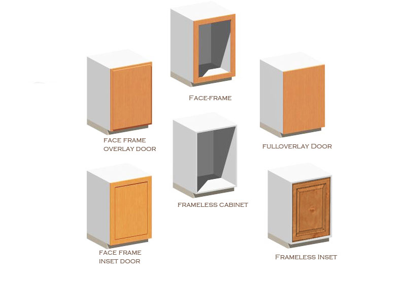 cabinet door types cabinet door types raised panel cabinet doors flat