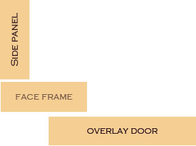 Face Frame Cabinet Door